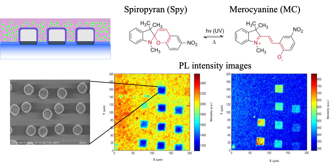 Photochromic control of the coupling between QDs and silver nanoparticles
